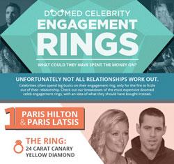 doomed celebrity engagement rings