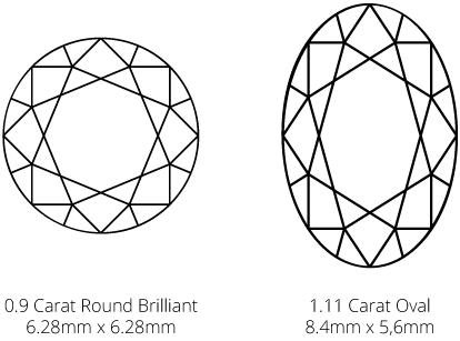 oval vs round diamonds