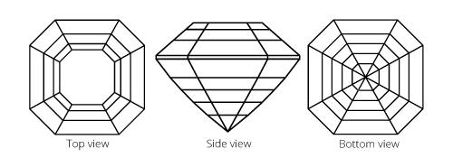 Royal Asscher cut diamond diagram