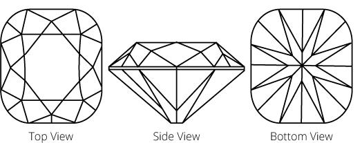 Diagram to show cushion cut diamond