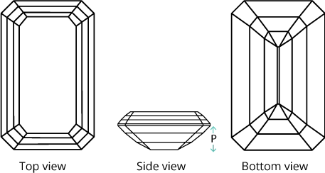 Diagram to show an emerald diamond shape