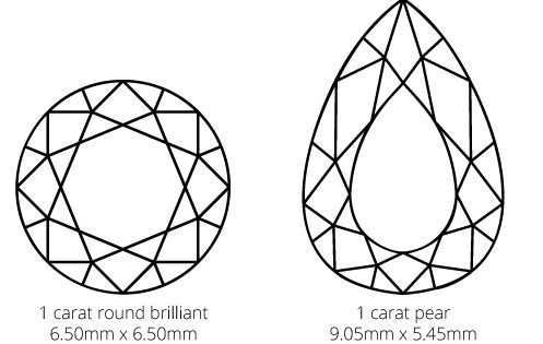 Diagram of a round brilliant diamond size against a pear diamond