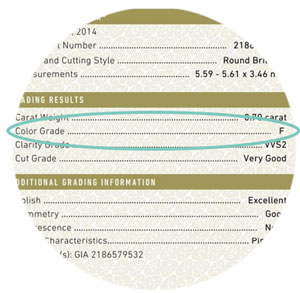 diamond color on certification
