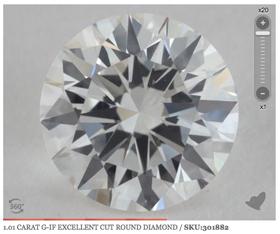 IF diamond