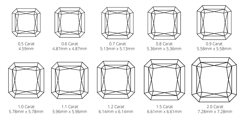 Radiant-carat-weight