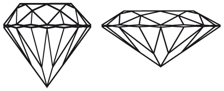 diamond carat weight and its effect on size
