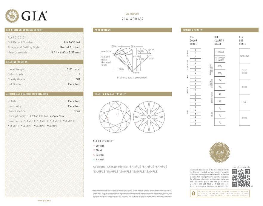 GIA Diamond Grading Report 1
