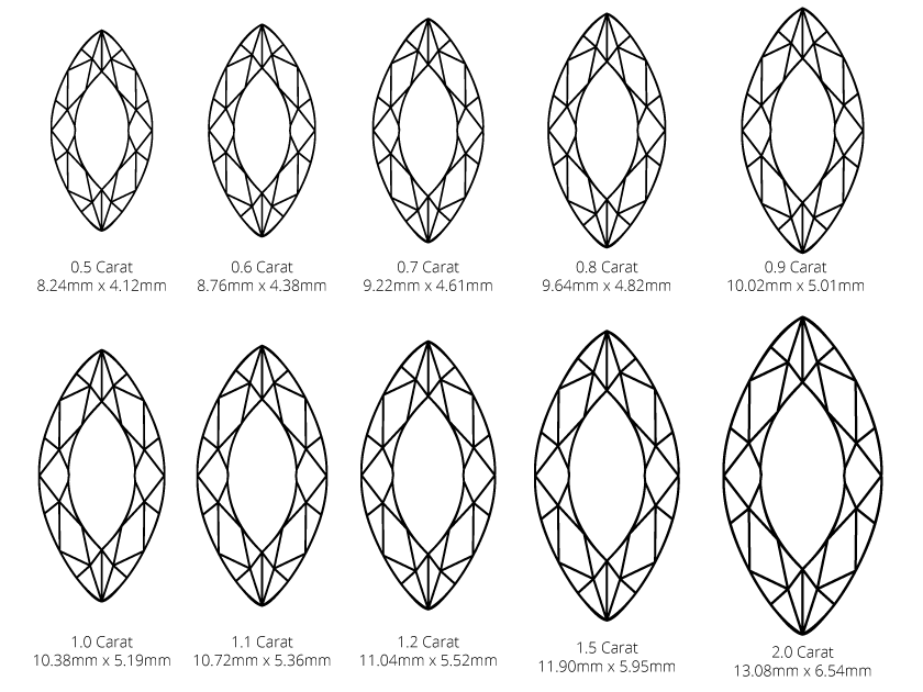 Marquise diamond carat weight and size diagram