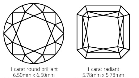 Size comparison between round brilliant and radiant diamond
