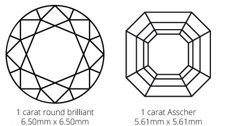 size comparison between asscher and round brilliant diamonds