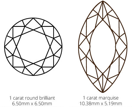 comparison of visible size of a 1 carat round brilliant and a 1 carat marquise diamond