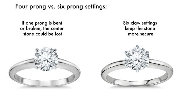 prong vs prong engagement ring comparison
