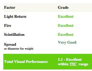 WF-Expert-Selection-Holloway1