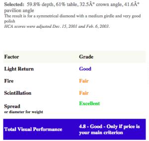 Whiteflash Virtual Selection Diamond Holloway Cut Adviser Result