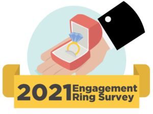 Engagement Ring Survey 2021