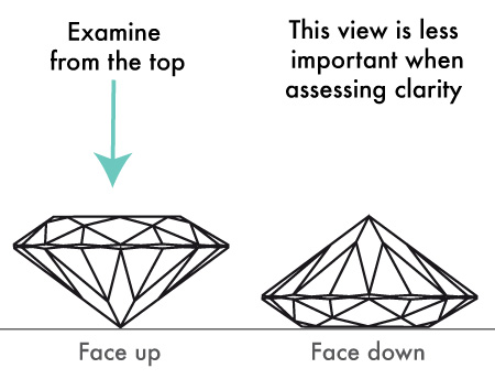 Face up face down diamond 1