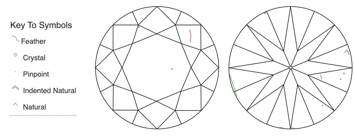 VS2 Diamond clarity chart
