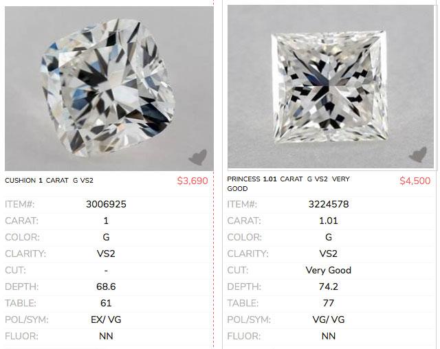 princess and cushion cut diamond price comparison
