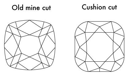 Cushion cut diamond old mine cut