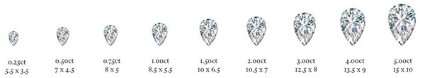 Sophie Turners Engagement Ring Pear Cut Diamond Size Chart