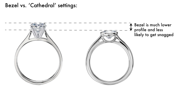 cathedral vs bezel engagement rings