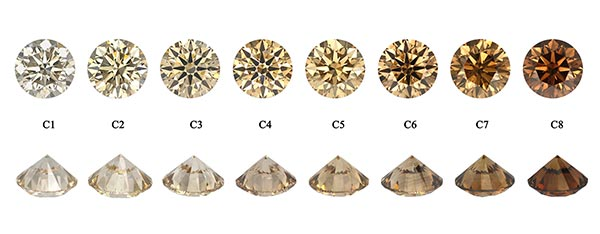 Scarlett Johanssons Engagement Ring Champagne Colored Diamonds