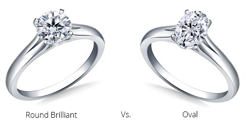 Sarah Hylands Engagement Ring Round Vs Oval