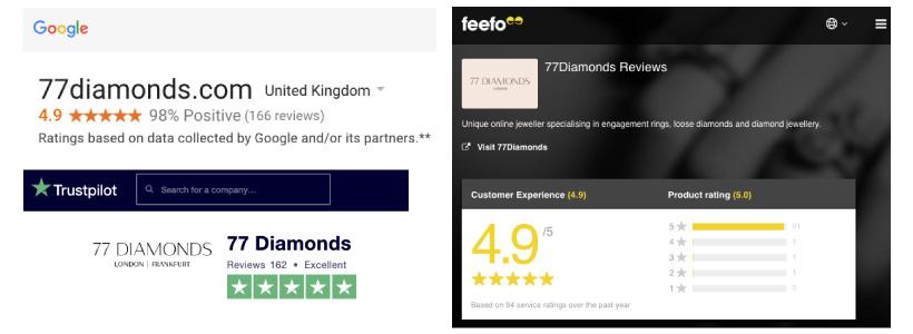 diamonds aggregated reviews