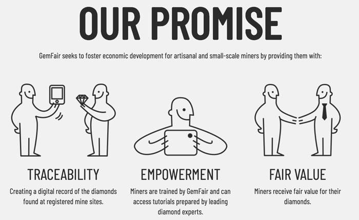 gem fair promise