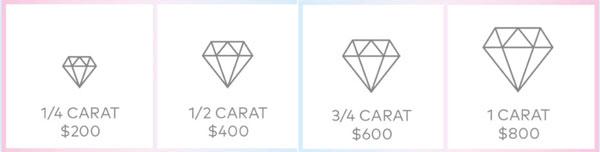 lightbox diamond prices